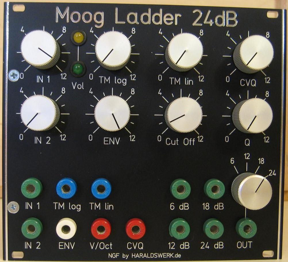Moog Ladder Filter Faceplate