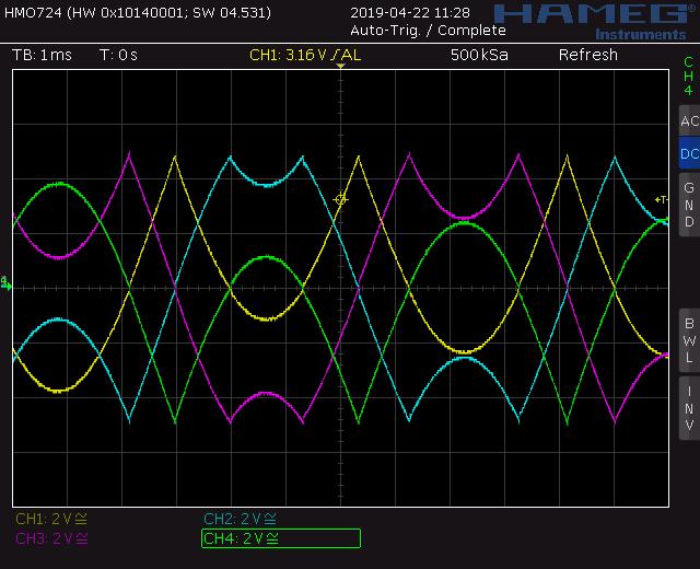 Trapezoid quadrature through zero VCO with waveshapers: Screenshot triangle through zero out
