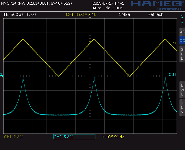 Logarithmic voltage controlled current source. Right calibration.