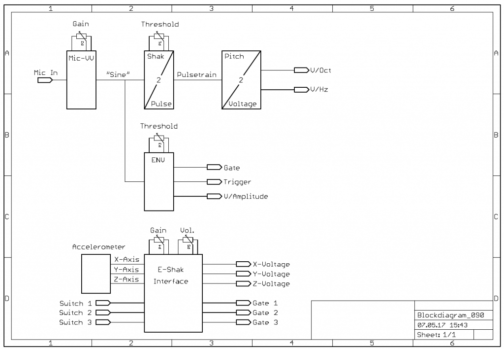Shakuhachi 2 Synth project: Block diagram