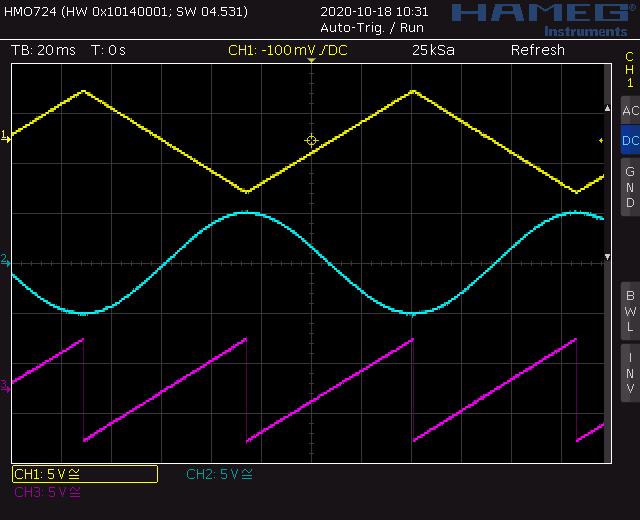 Quad LFO waveforms screenshot